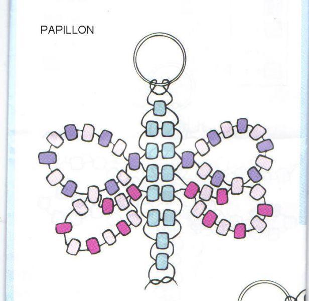 creation en perle